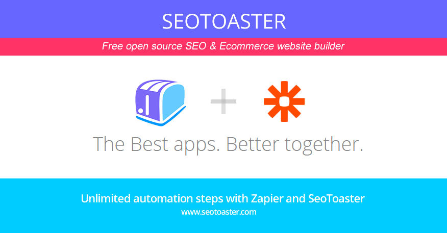 SeoToaster integrates hundreds of popular web apps with Zapier