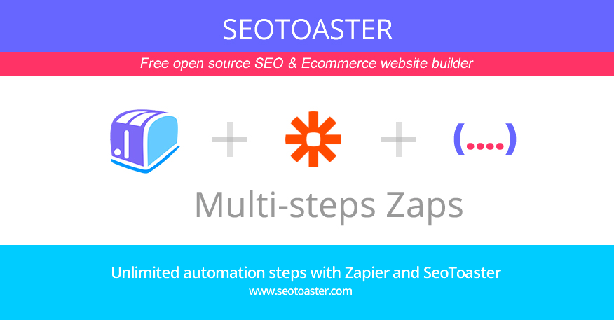 Zapier now lets you automate multi-steps workflow with SeoToaster and 500+ other apps